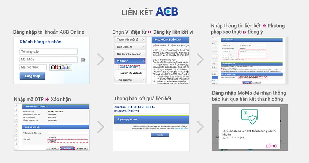 Hướng dẫn liên kết ACB Bank