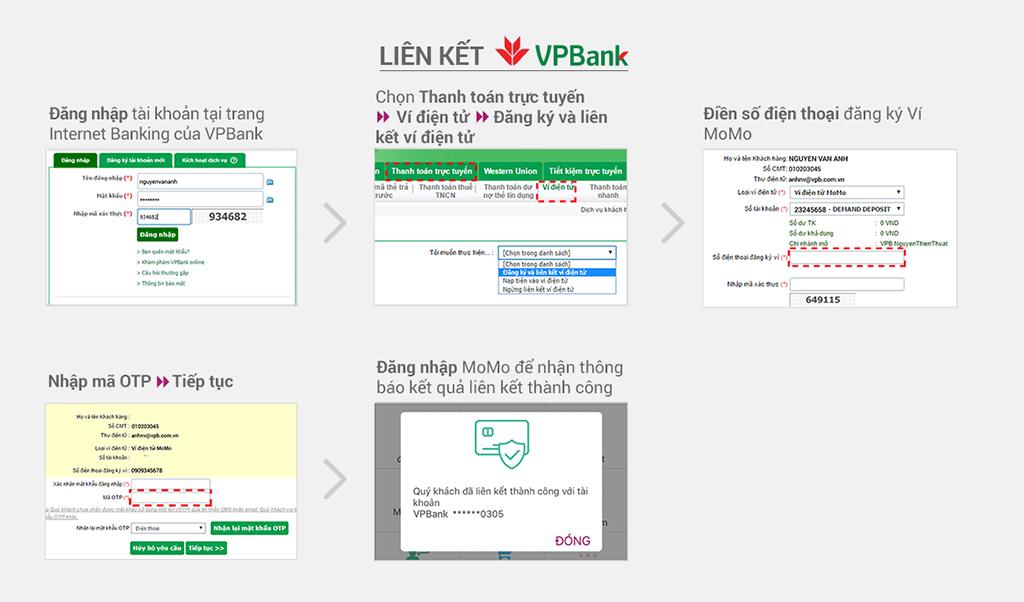 Hướng dẫn liên kết VPBank