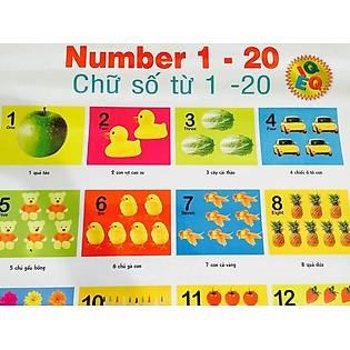 Tranh Treo Tường Cho Bé - Chữ Số 1 - 20