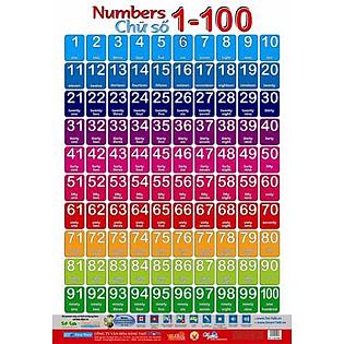 Poster Lớn - Chữ Số 1-100