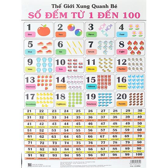 Poster Lớn – Số Đếm Từ 1 Đến 100