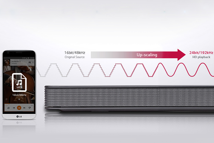 Loa Soundbar 4.1Ch LG SJ8 (300W) - 1