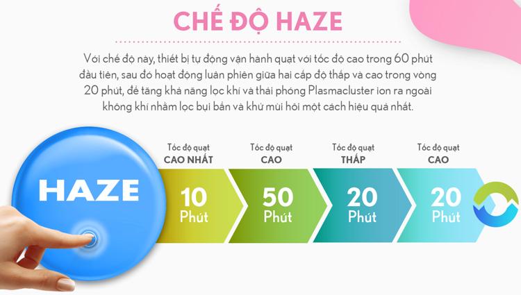 Chế độ Haze mang lại không khí trong lành
