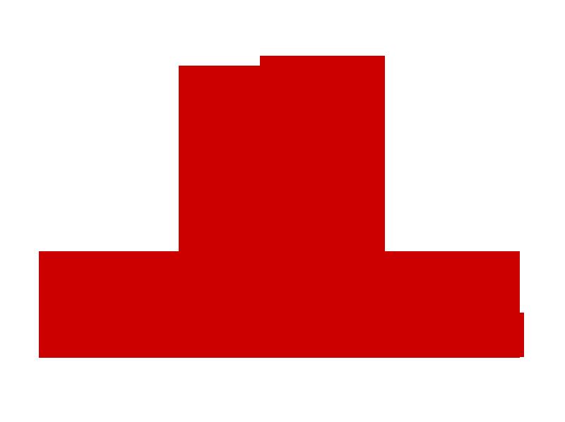 Techmorevn