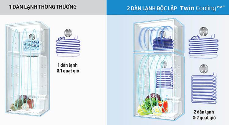 Tủ Lạnh Inverter Samsung RT29K5532DX/SV (299L)