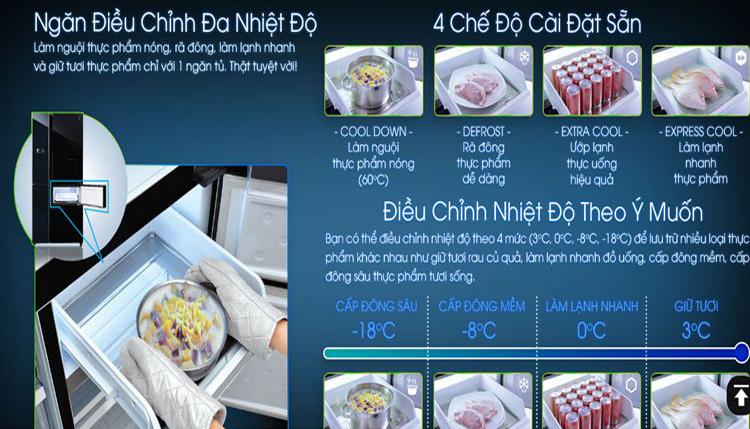 Tủ Lạnh Inverter Sharp SJ-F5X75VGW-BK (650L) - Đen