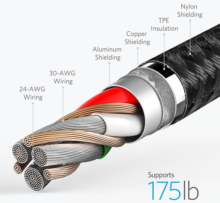 Dây Cáp Sạc Lightning Cho Iphone Anker Powerline+ II 0.9m A8452 - Hàng Chính Hãng