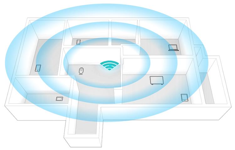 Bộ Kích Sóng Wifi Pixlink LV-WR09 2.4GHz 300Mbps 4 Ăng-ten - Hàng Nhập Khẩu
