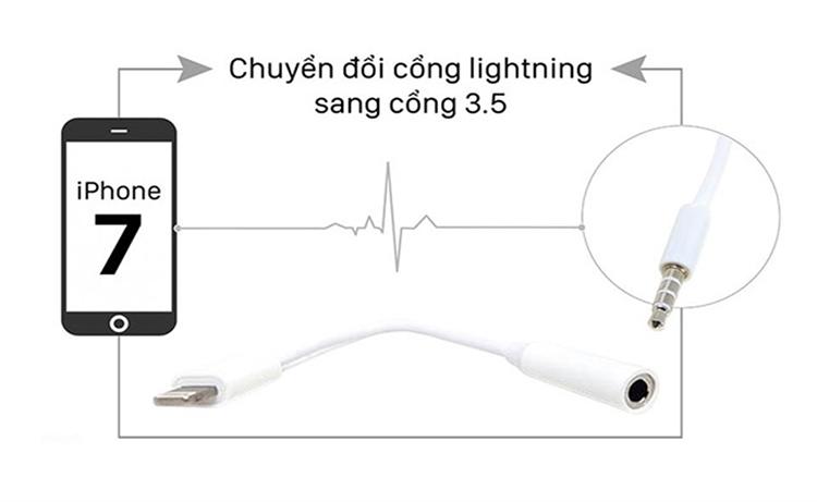 Dây Cáp Chuyển Đổi Lightning Sang 3.5mm Apple MMX62ZA/A - Hàng Chính Hãng
