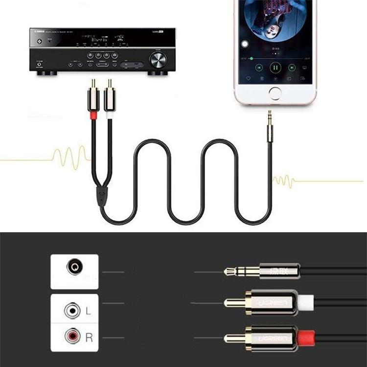 Cáp Audio Ra 2 Đầu RCA Ugreen UG-10583 (1.5m) - Hàng Chính Hãng