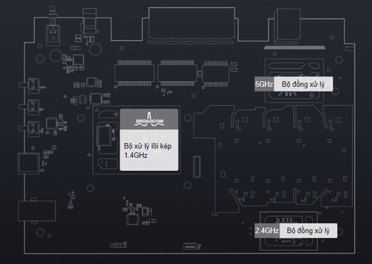 Router Wi-Fi Băng Tần Kép TP-Link Archer C3150 AC5400 MU-MIMO - Hàng Chính Hãng