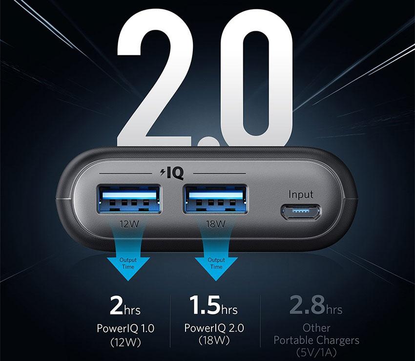 Pin Sạc Dự Phòng Anker PowerCore II 20.000mAh PowerIQ 2.0 A1260 - Hàng Chính Hãng