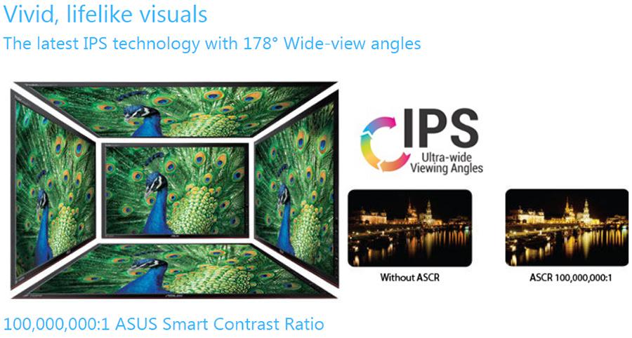Màn Hình Asus VP249H 24inch FullHD 5ms 75Hz IPS - Hàng Chính Hãng