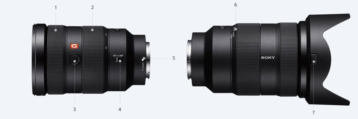 Ống Kính Sony FE 24-70mm F2.8 GM (SEL2470GM)