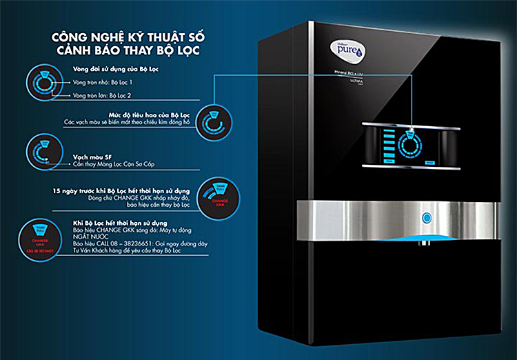 Máy Lọc Nước Unilever Pureit Ultima RO + UV + MF 67370949 4