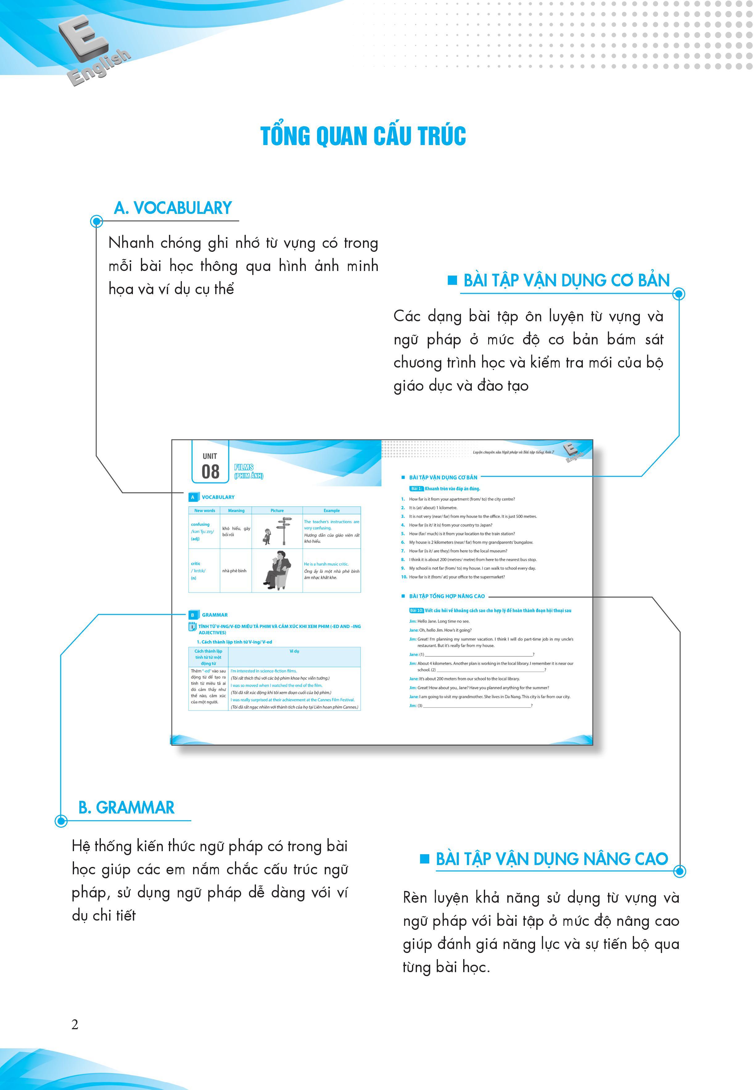 Luyện Chuyên Sâu Ngữ Pháp Và Bài Tập Tiếng Anh 8 Tập 1 (Tái Bản)