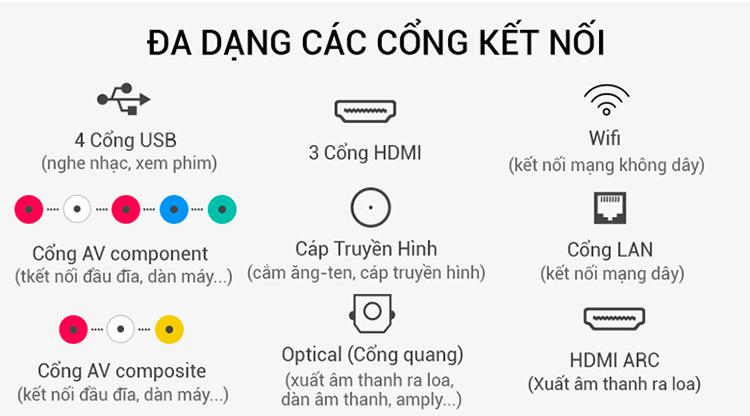 Smart Tivi OLED LG 65 Inch 4K UHD 65E8PTA