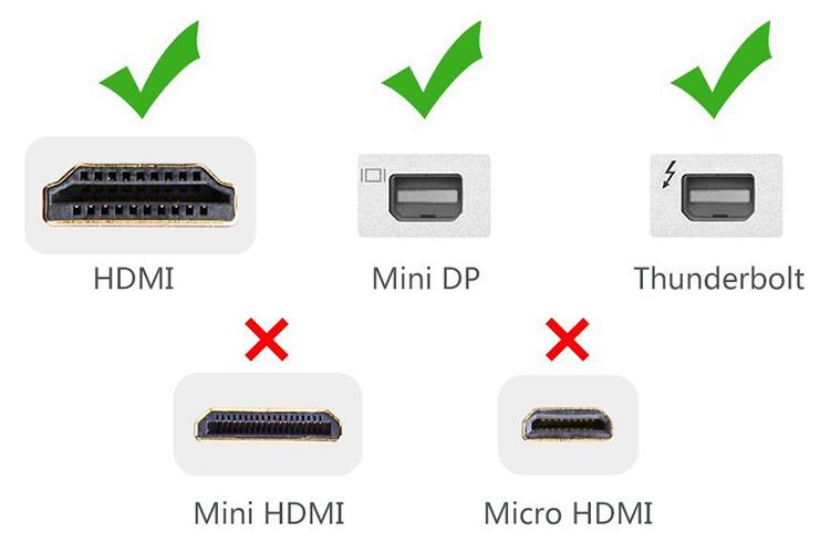 Mini Displayport To HDMI Ugreen (10460)