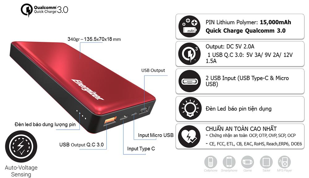 Pin Sạc Dự Phòng Energizer 15.000mAh QC 3.0 UE15002CQRD Limited Edition (Đỏ) - Hàng Chính Hãng