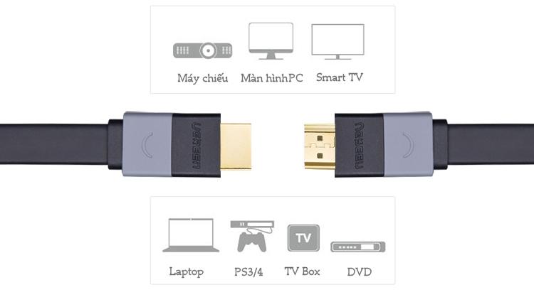 Cáp HDMI To HDMI 2M Hỗ Trợ 3D/4K Ugreen (30110)