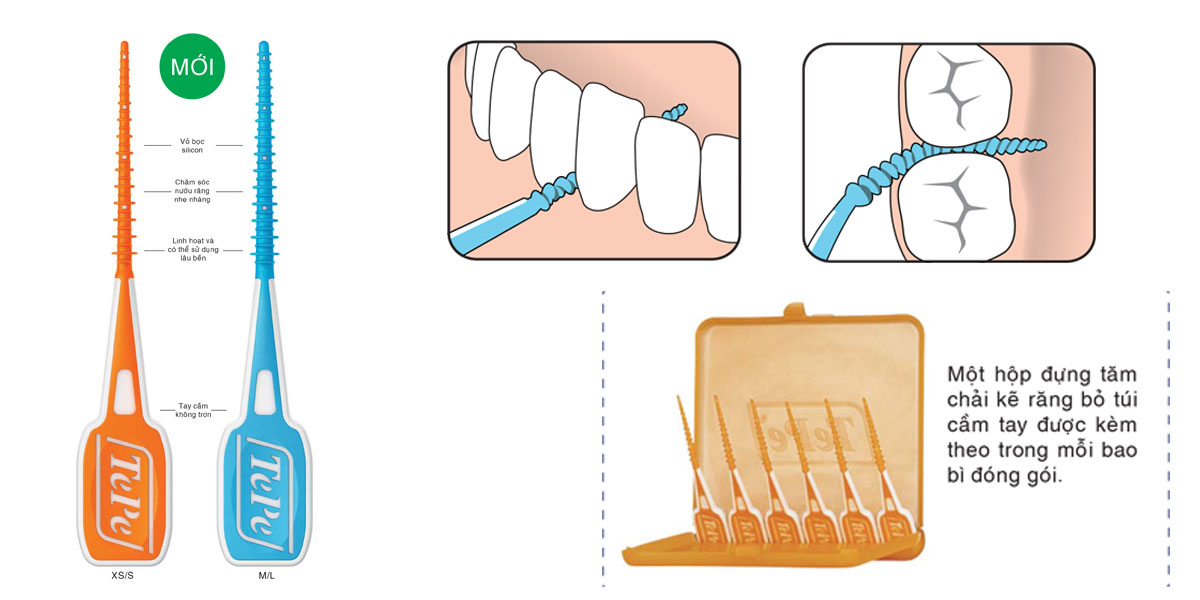 Tăm chải kẽ răng Tepe EasyPick XS-S 36pcs