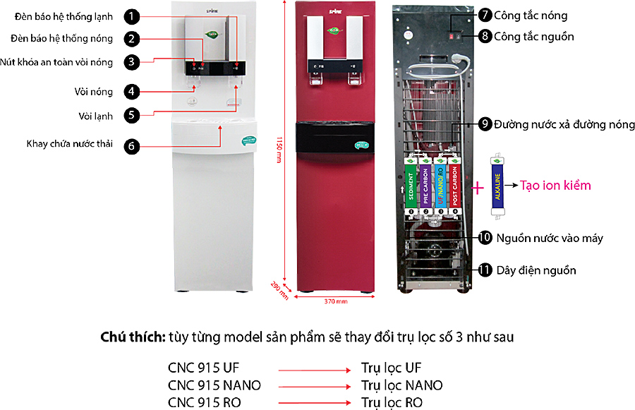 Máy Lọc Nước Uống Nóng Lạnh CNC 915UF - Trắng