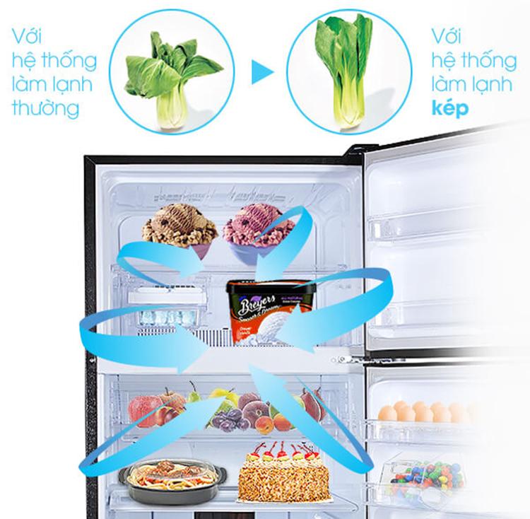 Tủ Lạnh Inverter Sharp SJ-XP435PG (394L)