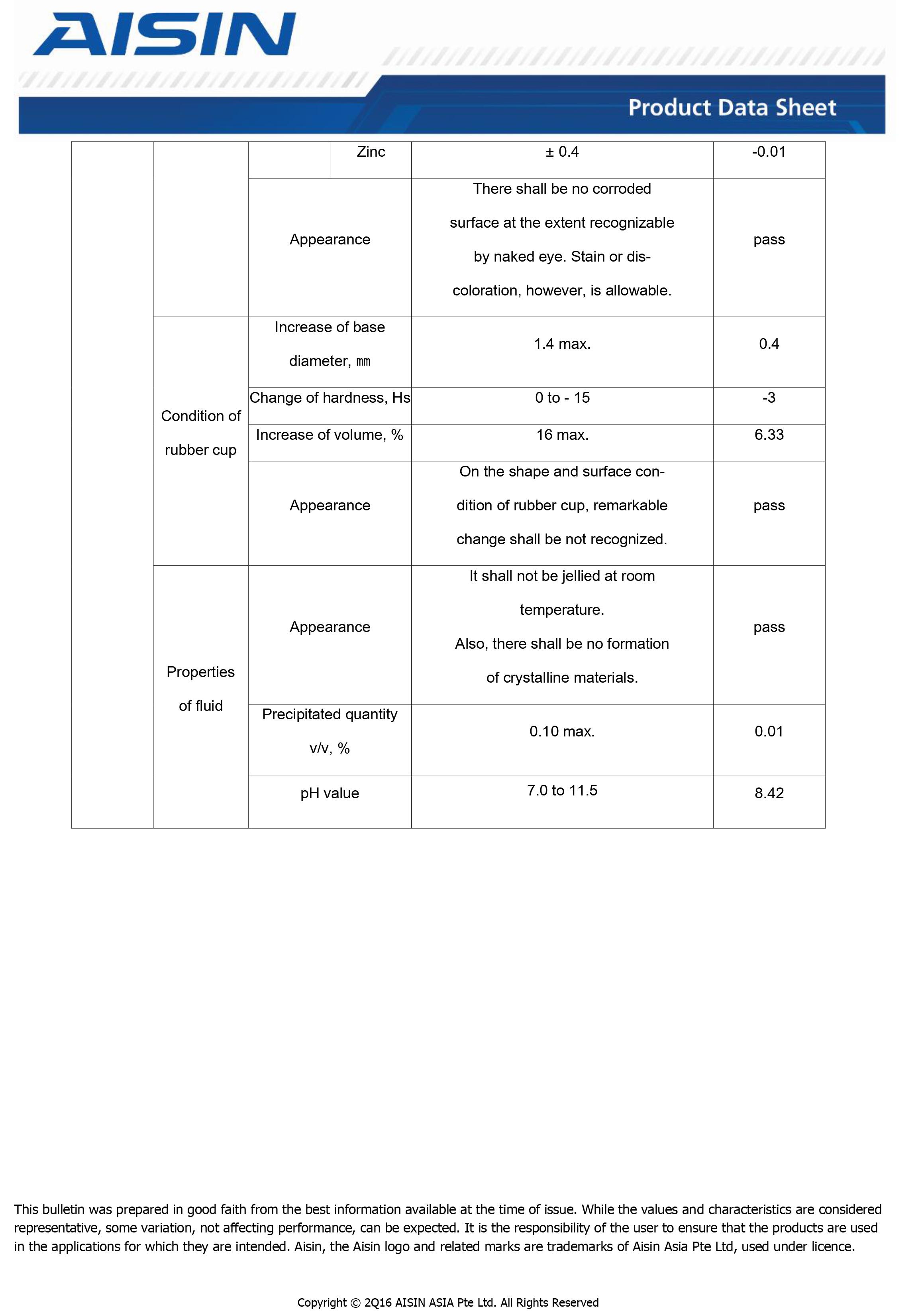 Combo Nhớt Động Cơ 15W-40 CF4 / SG Semi Synthetic  + Nhớt Hộp Số Tự Động  ATF+ATF Multi + Dầu Thắng  DOT 3