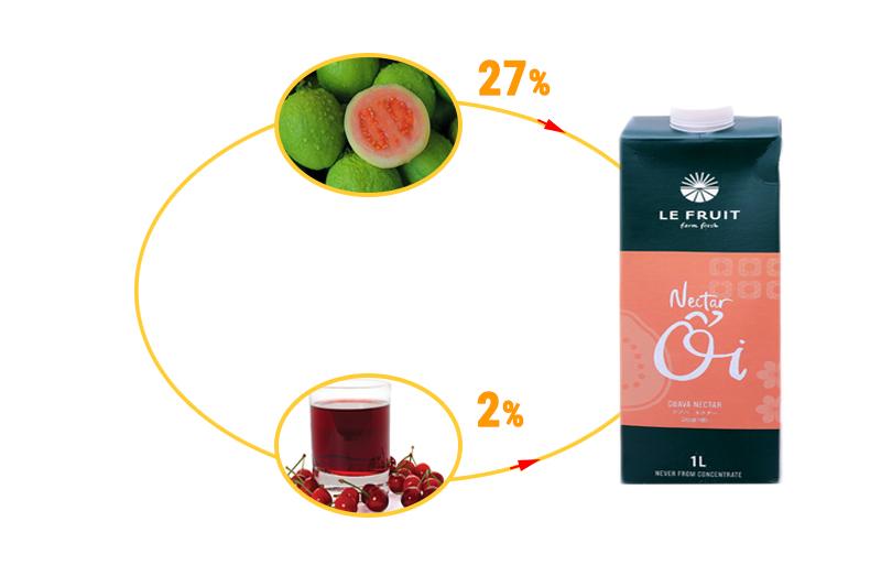 Nước Ép Nectar Ổi Le Fruit (1L)