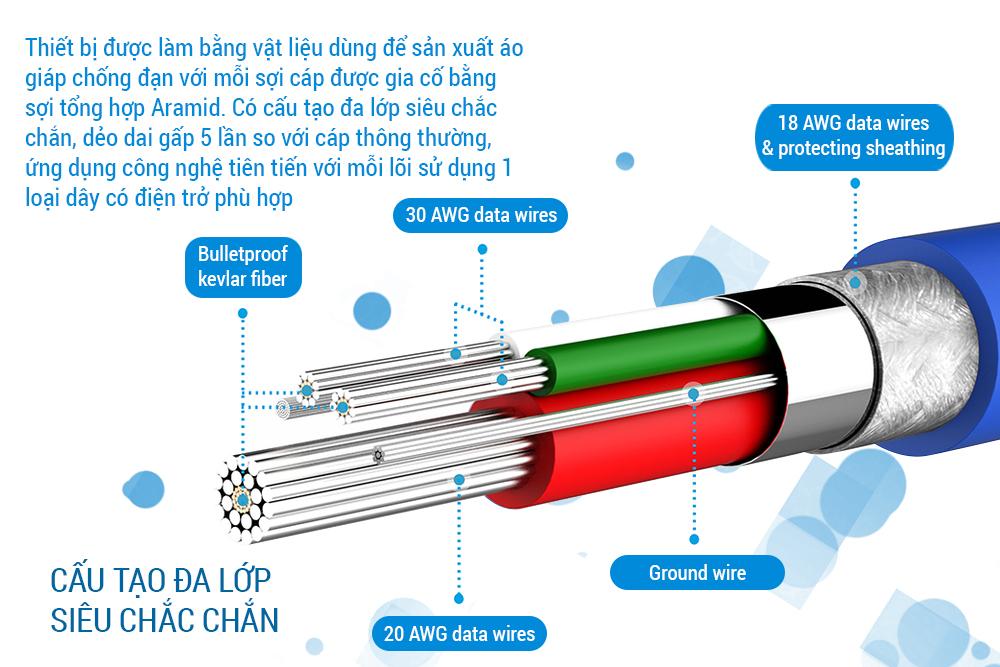 Cáp Sạc Micro USB PowerLine Anker A8132 (0.9m) - Hàng Chính Hãng
