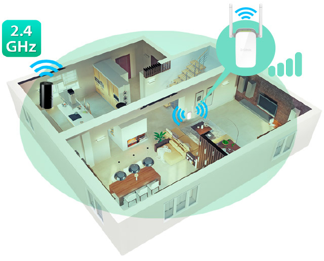 Bộ Kích Sóng Wifi Repeater 300Mbps D-Link DAP-1325 - Hàng Chính Hãng