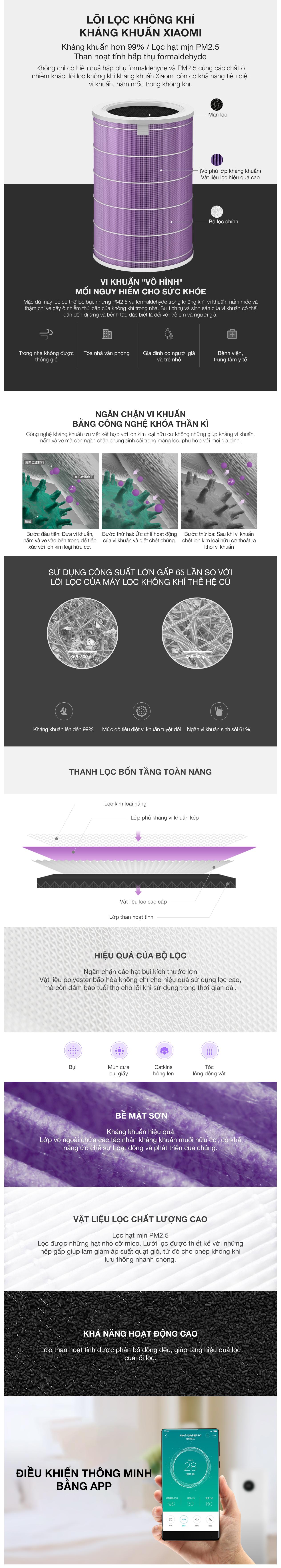 Lõi Lọc Diệt Khuẩn Cho Máy Lọc Không Khí Xiaomi - Hàng Chính Hãng