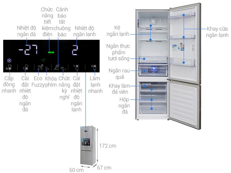 Tủ Lạnh Inverter Beko RCNT340E50VZX (323L)