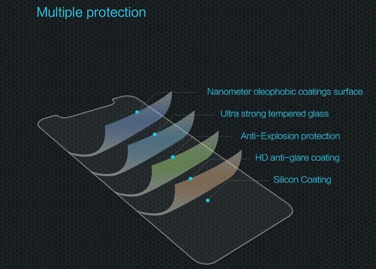 Miếng Dán Cường Lực Iphone X / Iphone 10 Độ Cứng 9H Nillkin - Hàng Chính Hãng