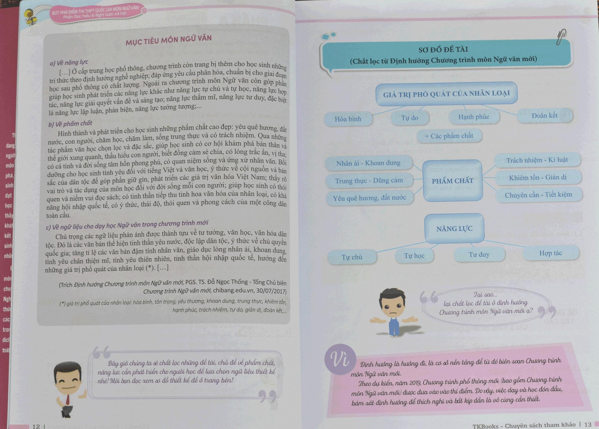 Bứt Phá Điểm Thi THPT Quốc Gia Môn Ngữ Văn - Phần Đọc Hiểu Và Nghị Luận Xã Hội