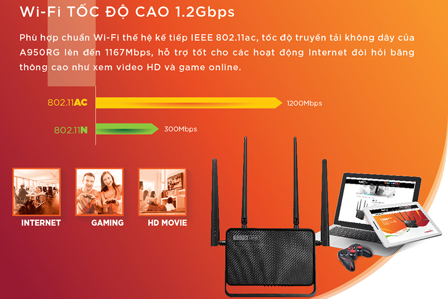 Bộ Phát Sóng Wifi Băng Tầng Kép AC1200 Router Totolink A950RG - Hàng Chính Hãng