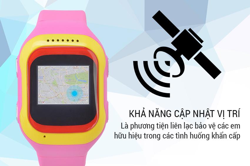 Đồng Hồ GPS Indell A8