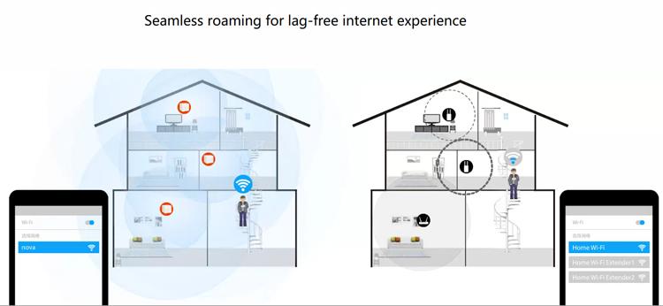 Router Wifi Tenda Nova MW6 b/g/n/ac 2.4GHz/5GHz 300 + 867Mbps - Hàng Chính Hãng